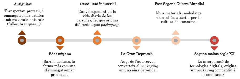 imatge historia cat